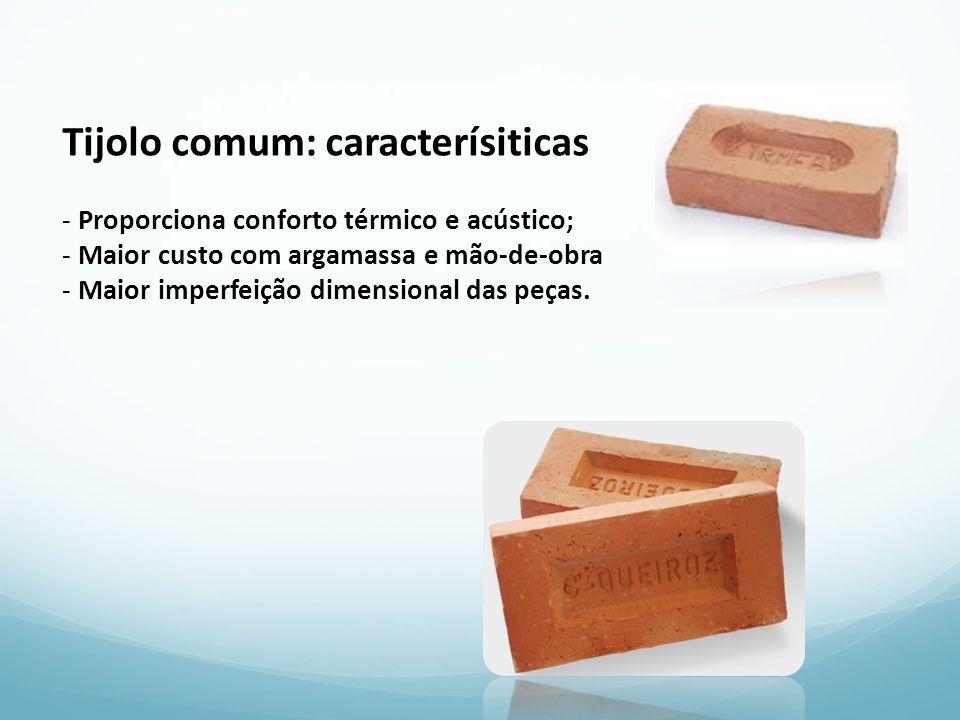 Tijolo comum: caracterísiticas - Proporciona conforto térmico e acústico;