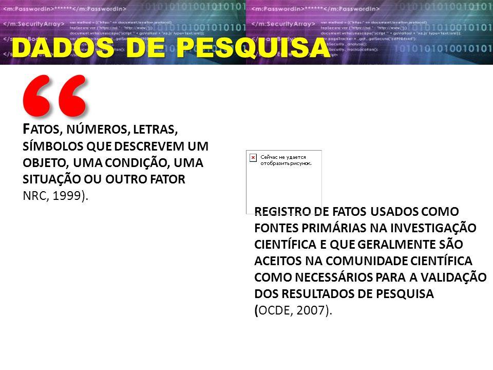 DADOS DE PESQUISA FATOS, NÚMEROS, LETRAS, SÍMBOLOS QUE DESCREVEM UM OBJETO, UMA CONDIÇÃO, UMA SITUAÇÃO OU OUTRO FATOR NRC, 1999).