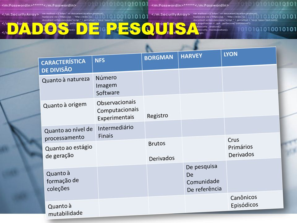 DADOS DE PESQUISA