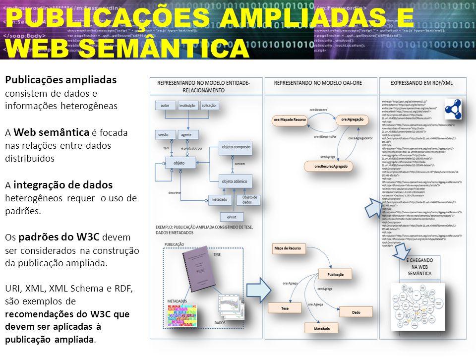 PUBLICAÇÕES AMPLIADAS E WEB SEMÂNTICA