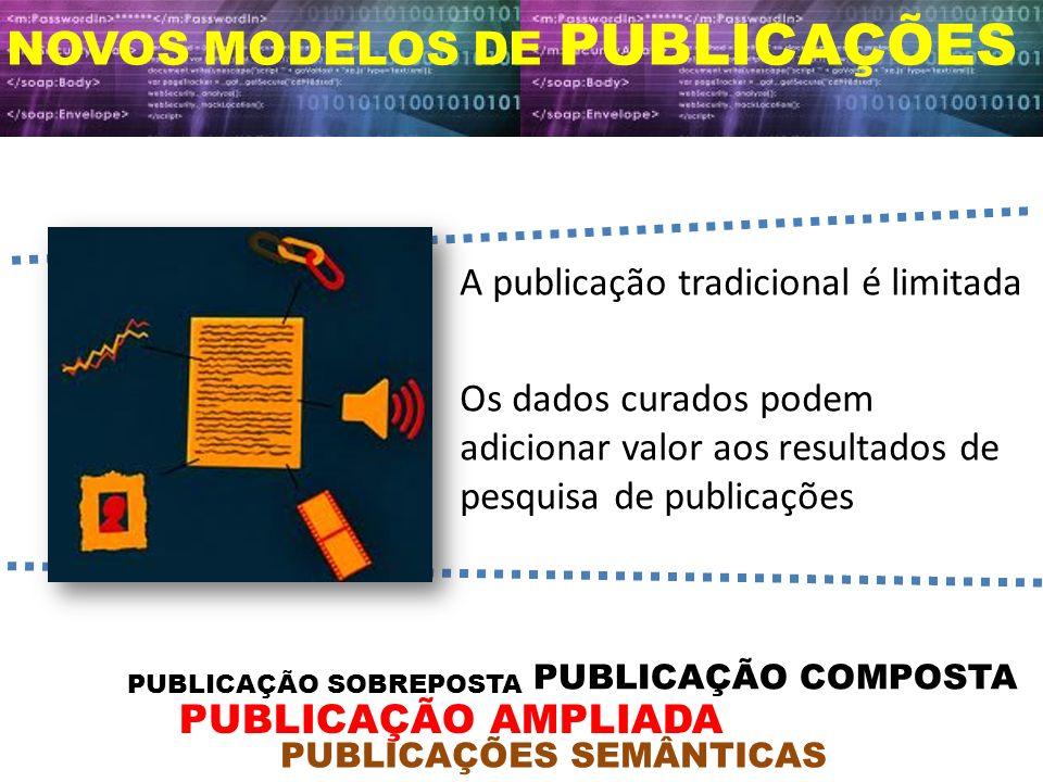 NOVOS MODELOS DE PUBLICAÇÕES