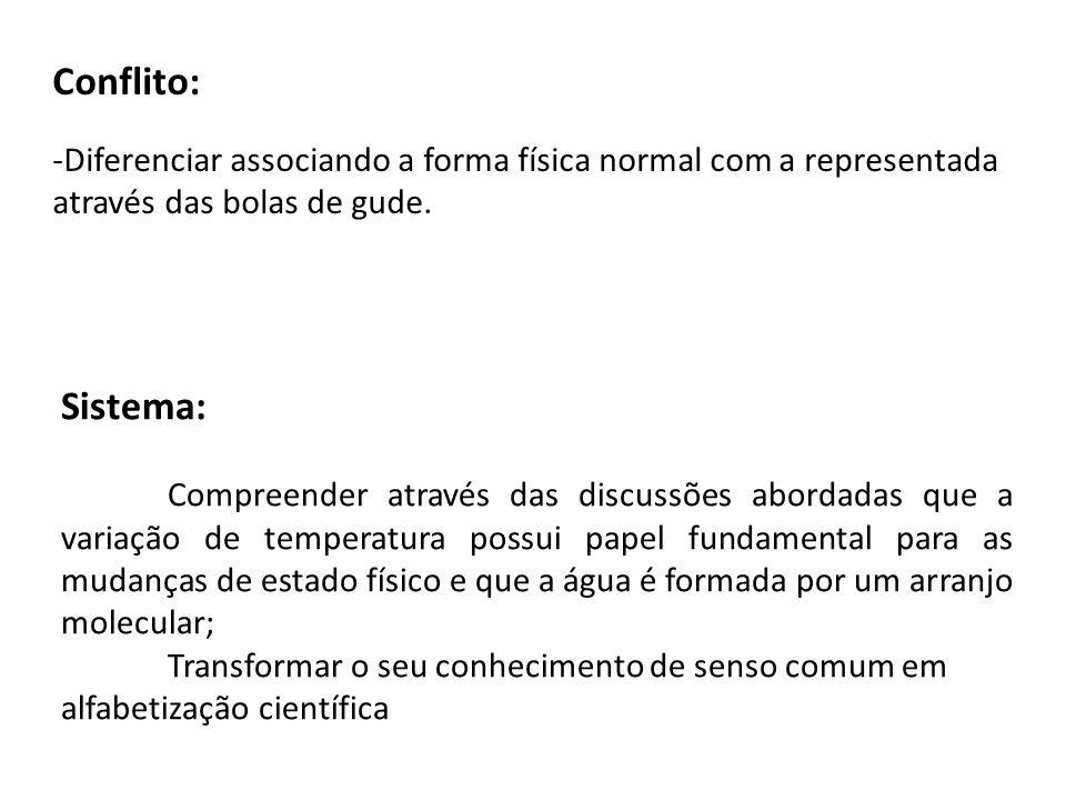 Conflito: Diferenciar associando a forma física normal com a representada através das bolas de gude.
