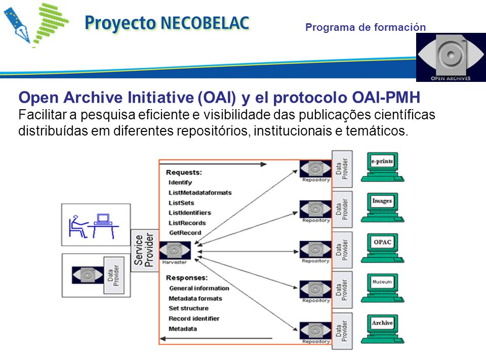 Open Archive Initiative (OAI) y el protocolo OAI-PMH