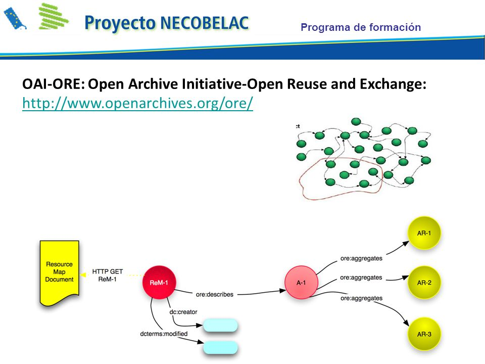 Programa de formación OAI-ORE: Open Archive Initiative-Open Reuse and Exchange: http://www.openarchives.org/ore/