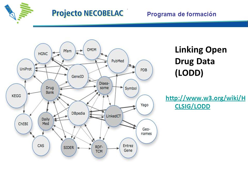 Linking Open Drug Data (LODD)
