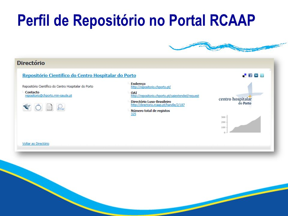 Perfil de Repositório no Portal RCAAP