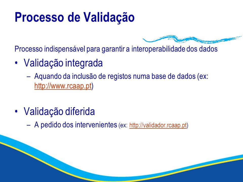 Processo de Validação Validação integrada Validação diferida