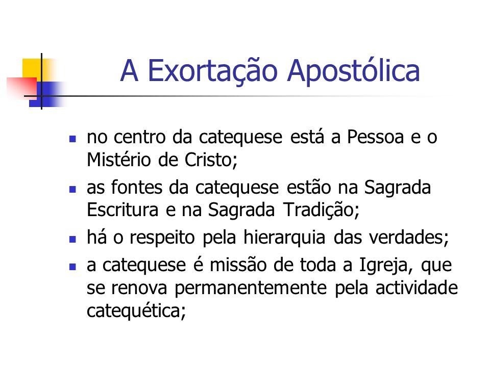A Exortação Apostólica
