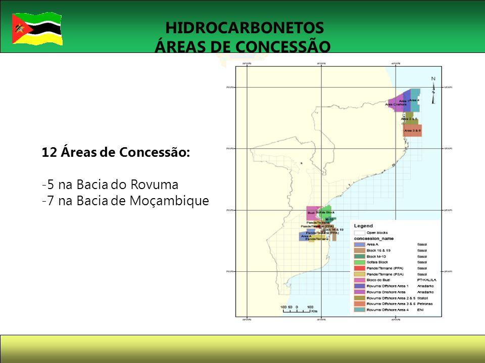 HIDROCARBONETOS ÁREAS DE CONCESSÃO