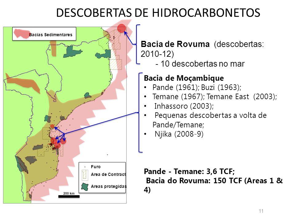 DESCOBERTAS DE HIDROCARBONETOS