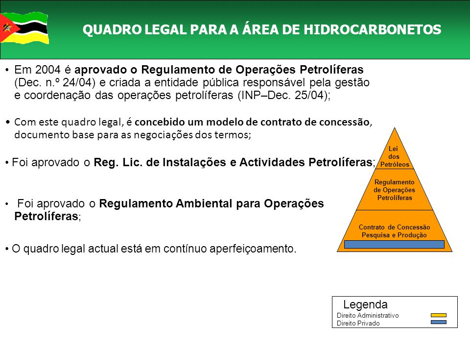 QUADRO LEGAL PARA A AREA DE HIDROCARBONETOS