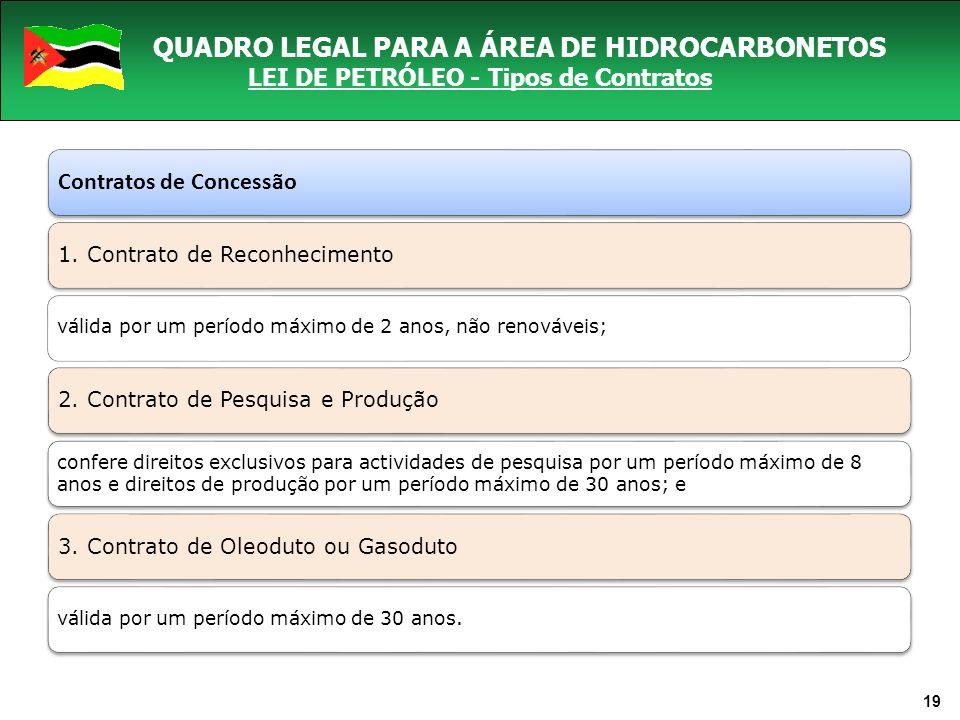 QUADRO LEGAL PARA A ÁREA DE HIDROCARBONETOS