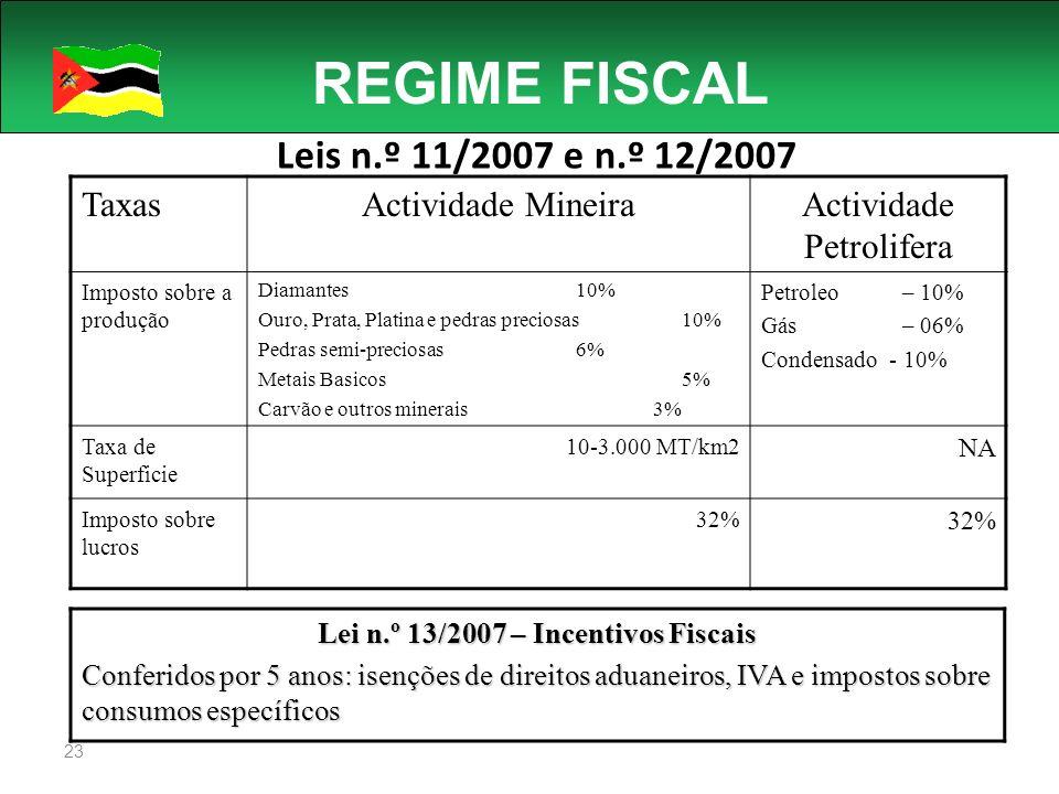 Lei n.º 13/2007 – Incentivos Fiscais