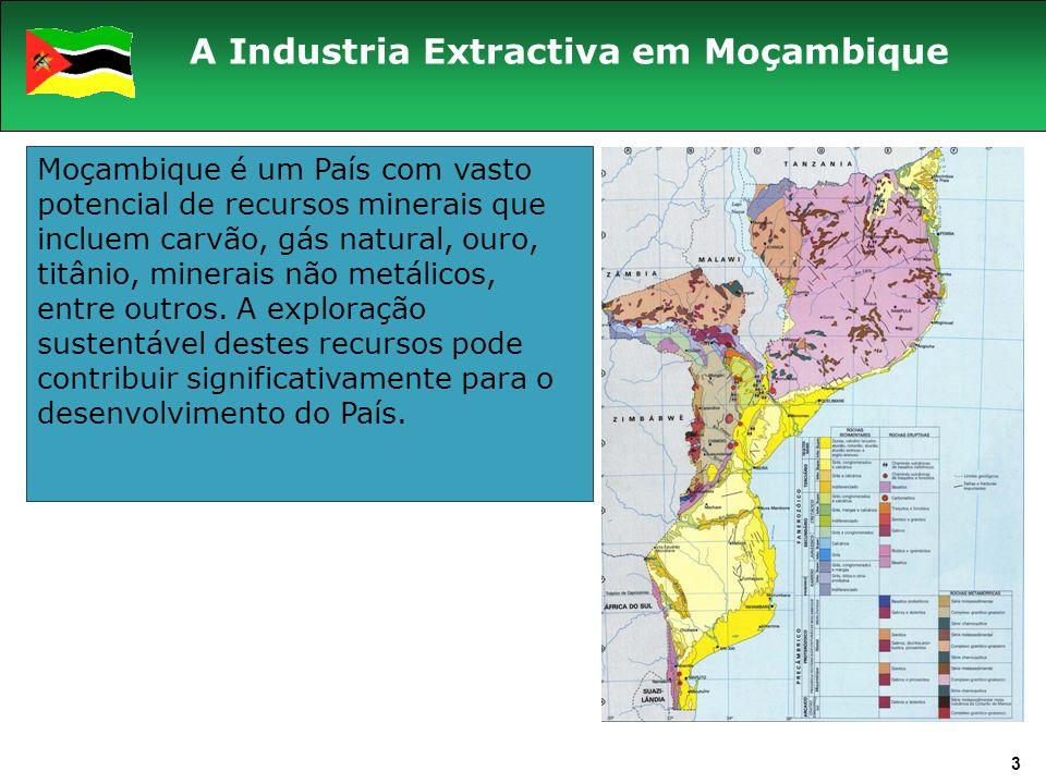 A Industria Extractiva em Moçambique