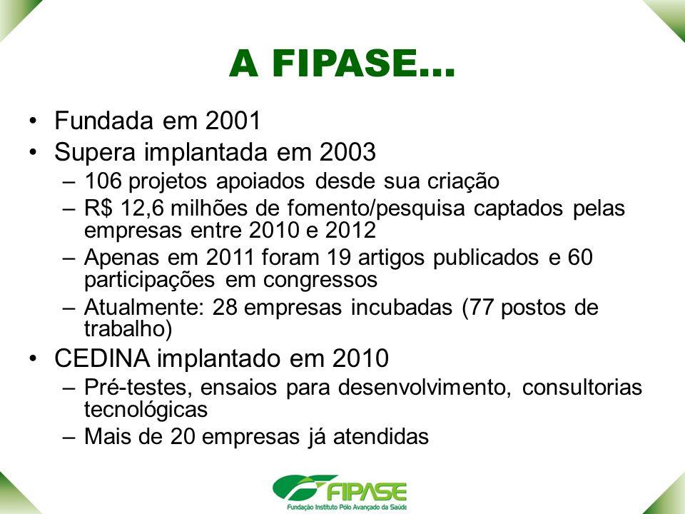 A FIPASE... Fundada em 2001 Supera implantada em 2003