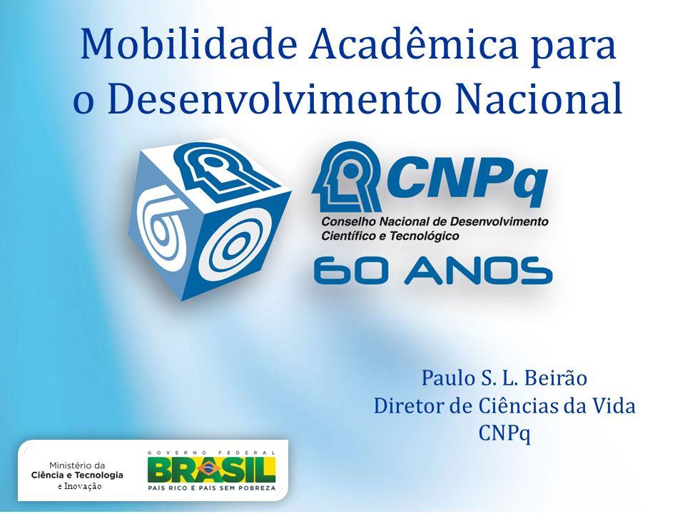 Mobilidade Acadêmica para o Desenvolvimento Nacional