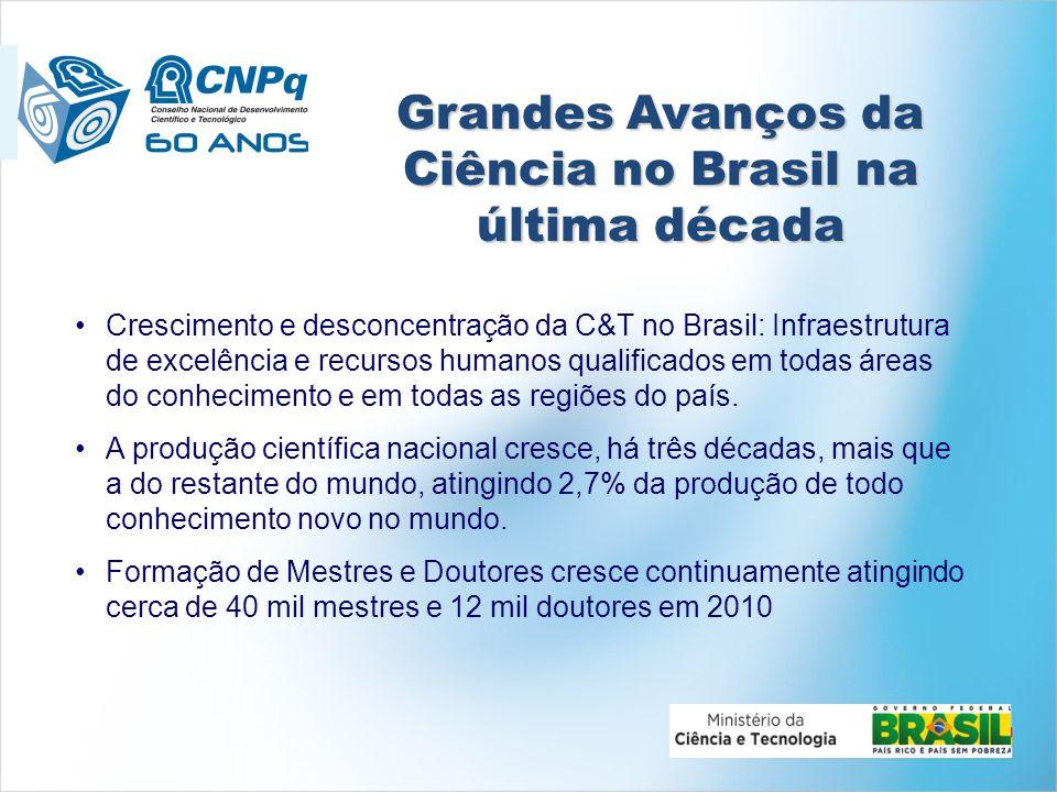 Grandes Avanços da Ciência no Brasil na última década