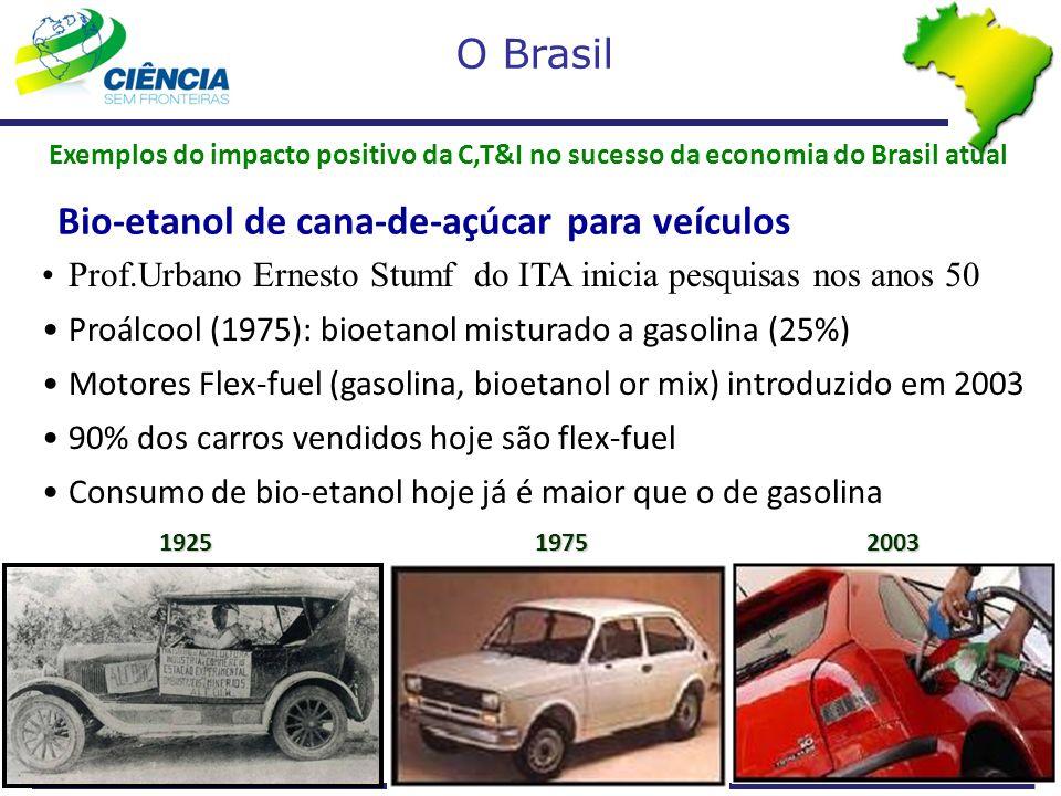 Bio-etanol de cana-de-açúcar para veículos