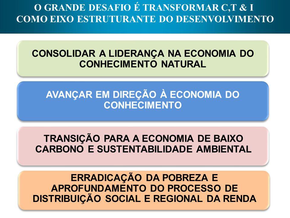 O GRANDE DESAFIO É TRANSFORMAR C,T & I