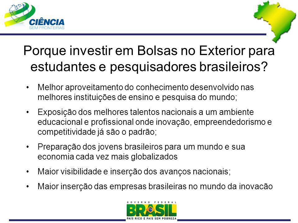 Porque investir em Bolsas no Exterior para estudantes e pesquisadores brasileiros