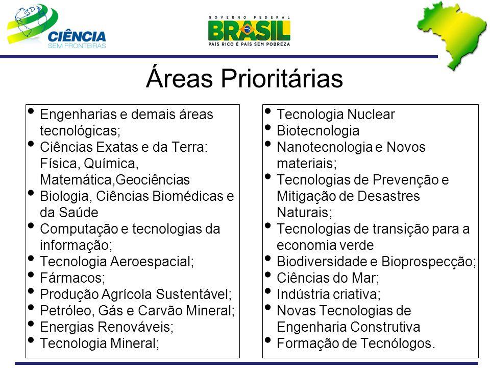 Áreas Prioritárias Engenharias e demais áreas tecnológicas;