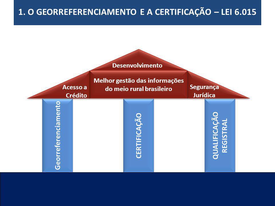 1. O GEORREFERENCIAMENTO E A CERTIFICAÇÃO – LEI 6.015
