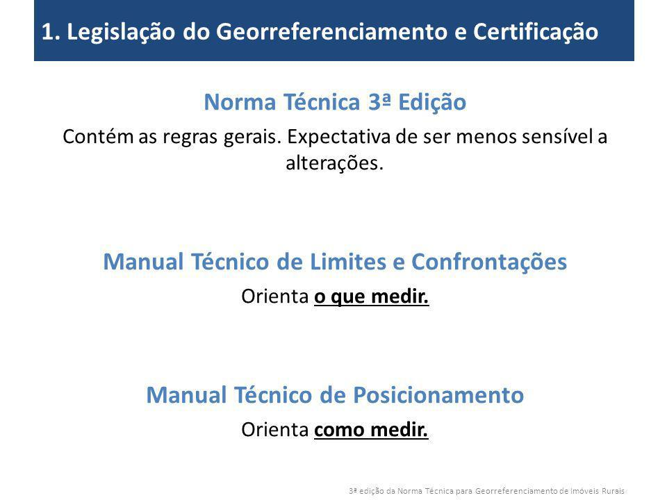 1. Legislação do Georreferenciamento e Certificação 2. Objetivos