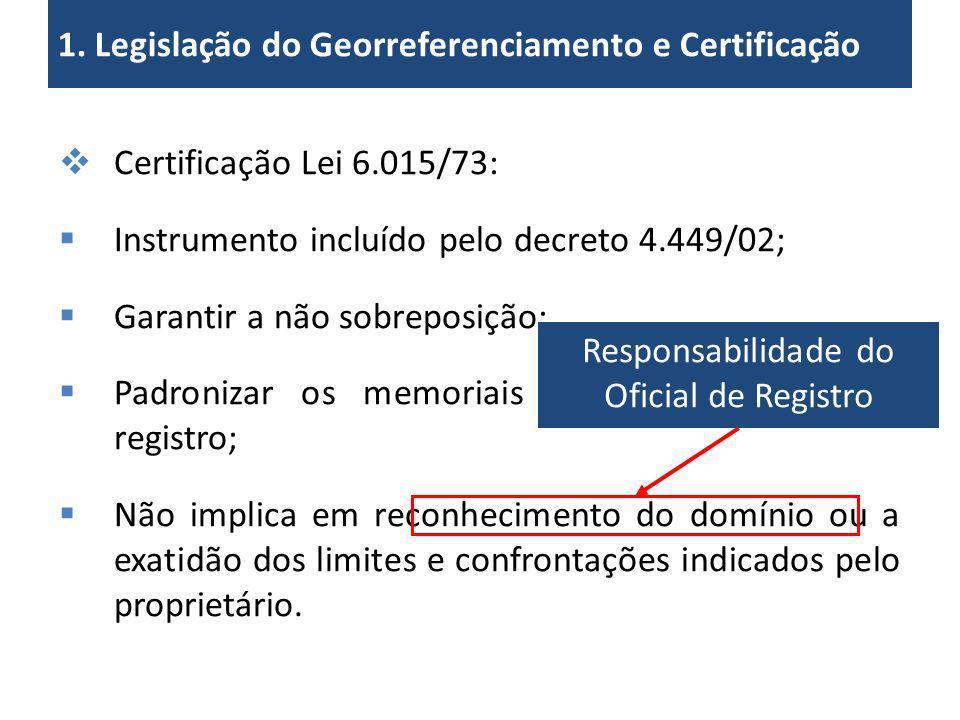 Responsabilidade do Oficial de Registro