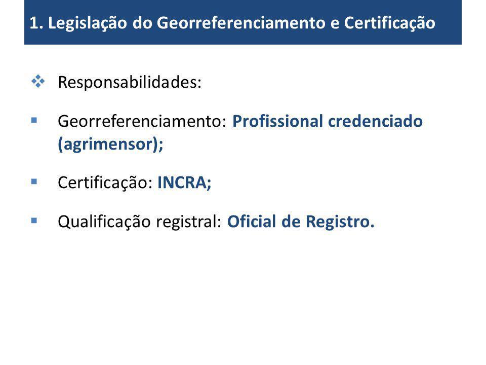 1. Legislação do Georreferenciamento e Certificação