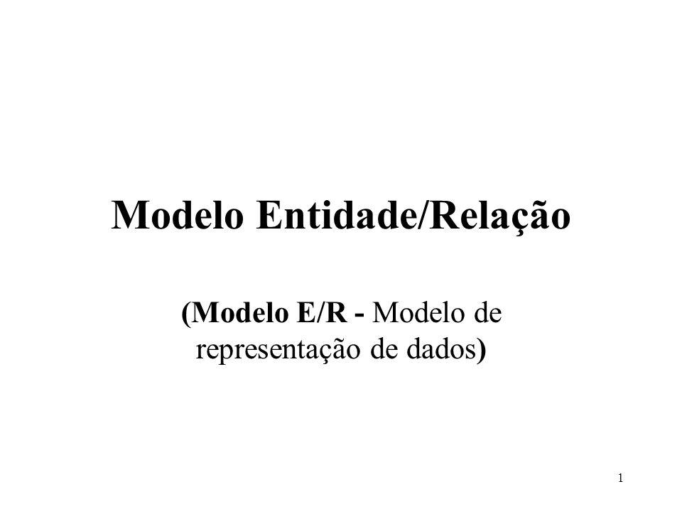 Modelo Entidade/Relação