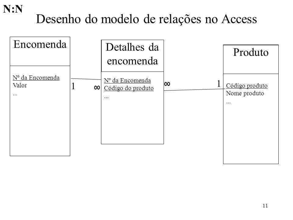 Desenho do modelo de relações no Access