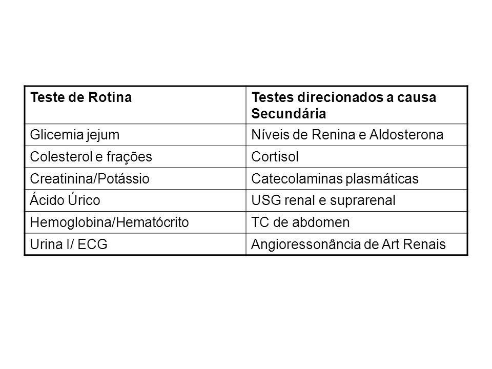 Teste de Rotina Testes direcionados a causa Secundária. Glicemia jejum. Níveis de Renina e Aldosterona.