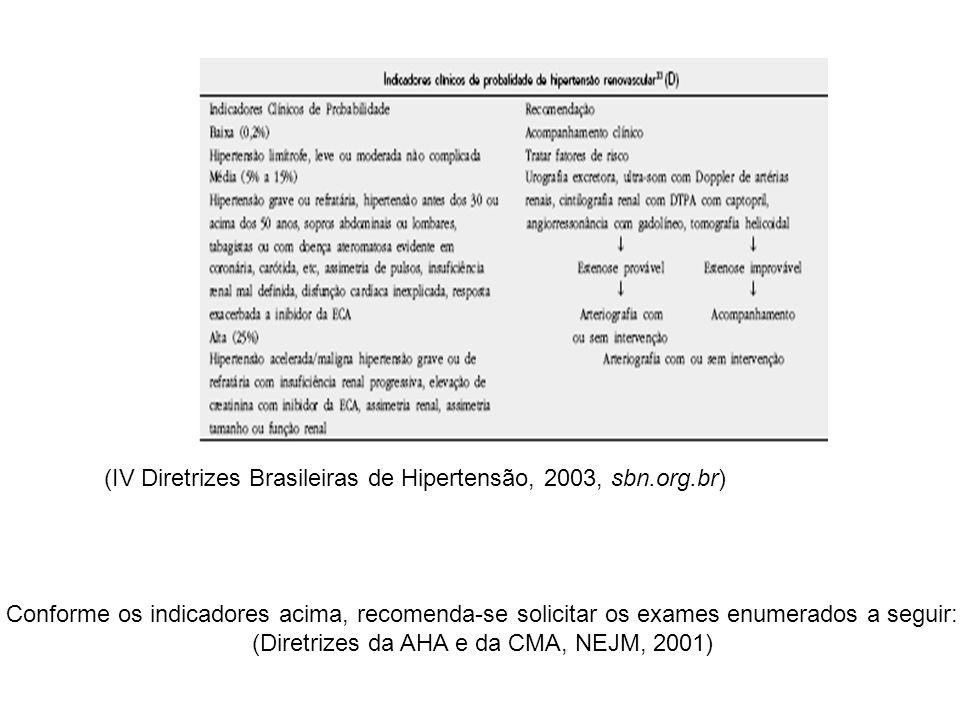 (Diretrizes da AHA e da CMA, NEJM, 2001)