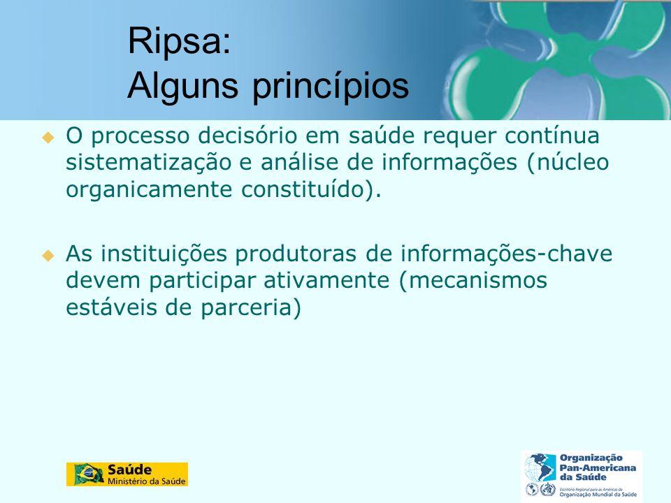 Ripsa: Alguns princípios