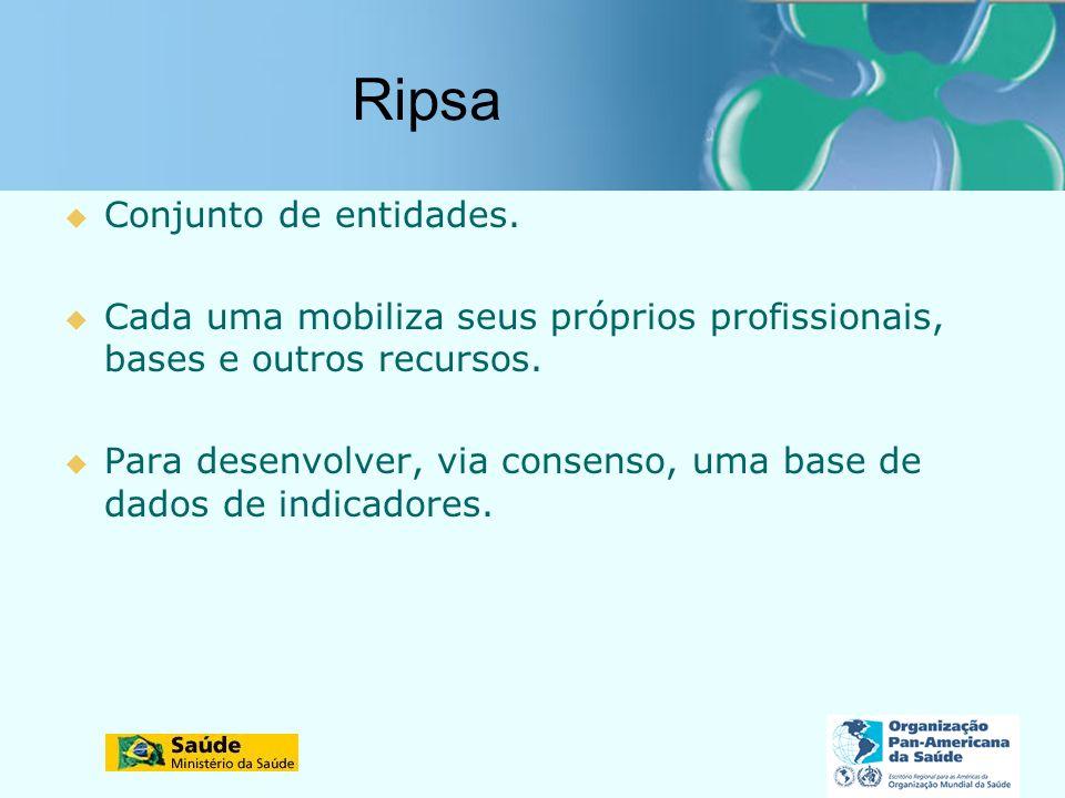 Ripsa Conjunto de entidades.