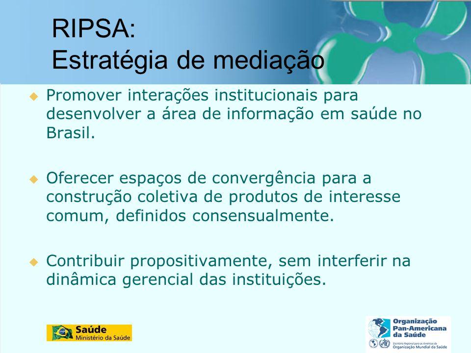RIPSA: Estratégia de mediação