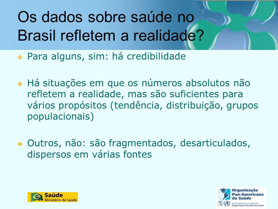 Os dados sobre saúde no Brasil refletem a realidade