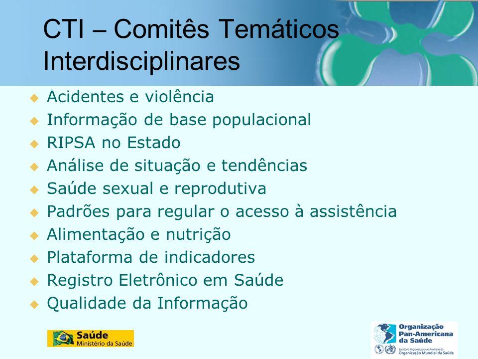 CTI – Comitês Temáticos Interdisciplinares