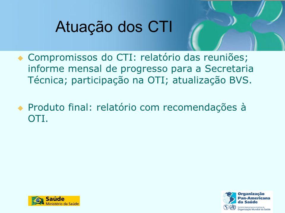 Atuação dos CTI