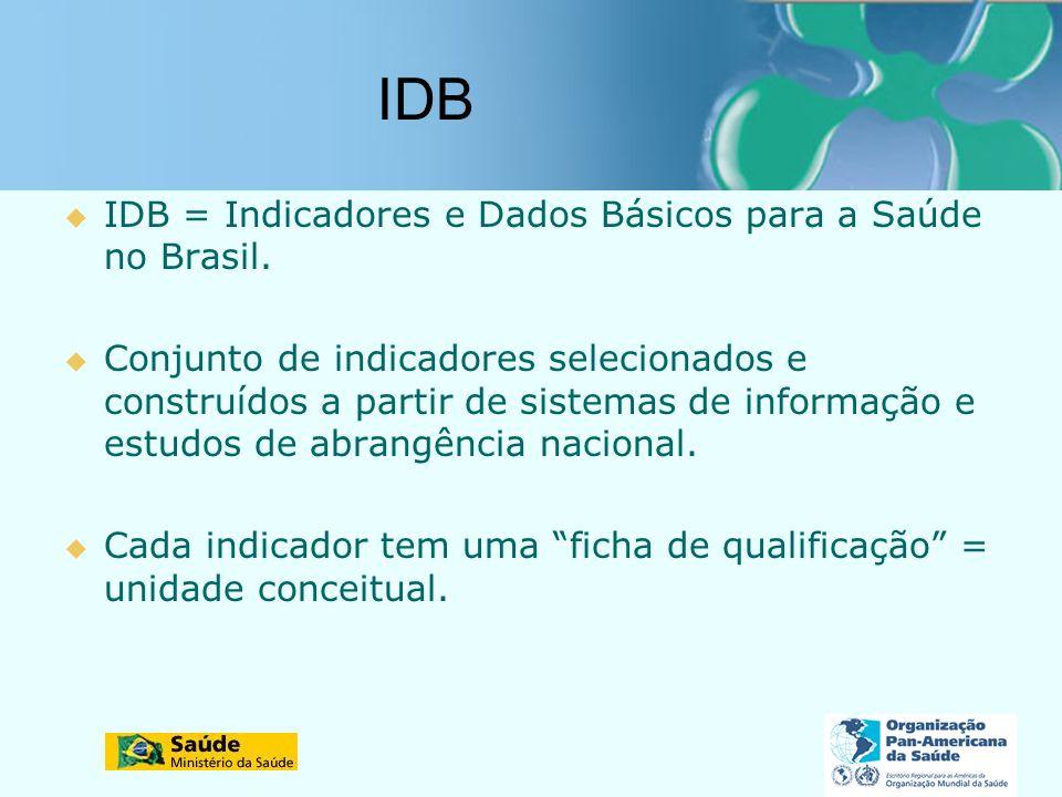 IDB IDB = Indicadores e Dados Básicos para a Saúde no Brasil.