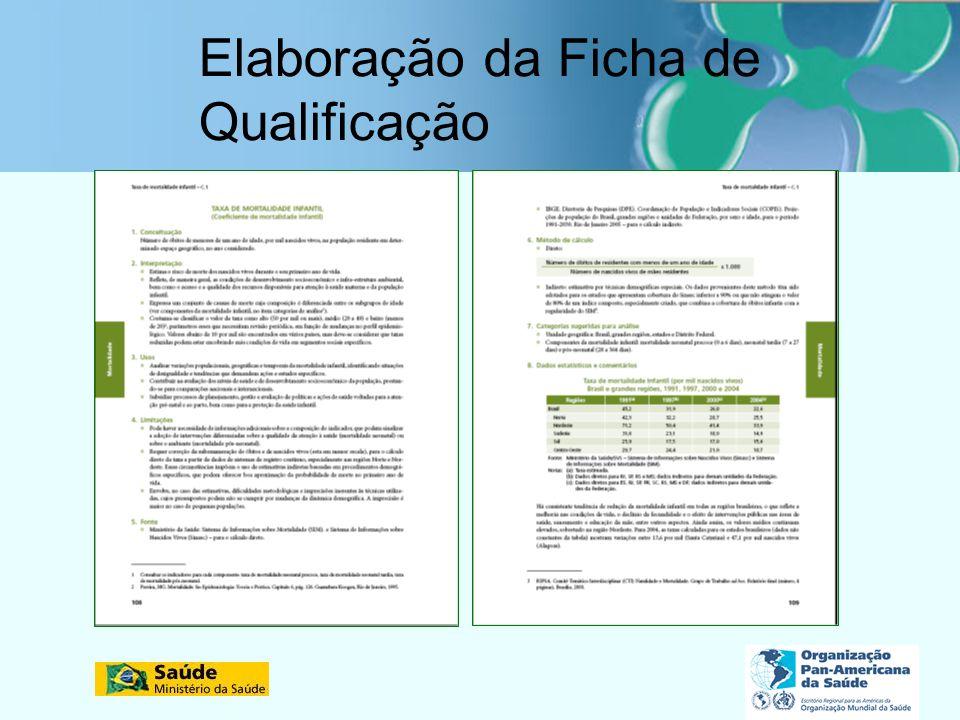 Elaboração da Ficha de Qualificação