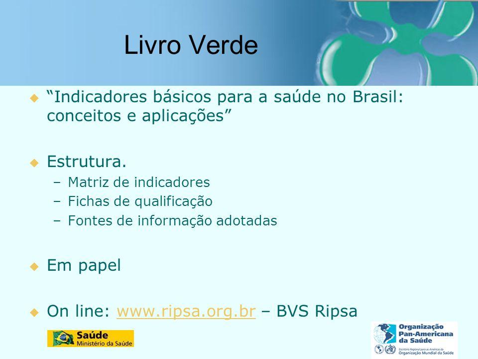 Livro Verde Indicadores básicos para a saúde no Brasil: conceitos e aplicações Estrutura. Matriz de indicadores.
