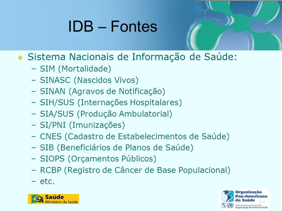 IDB – Fontes Sistema Nacionais de Informação de Saúde: