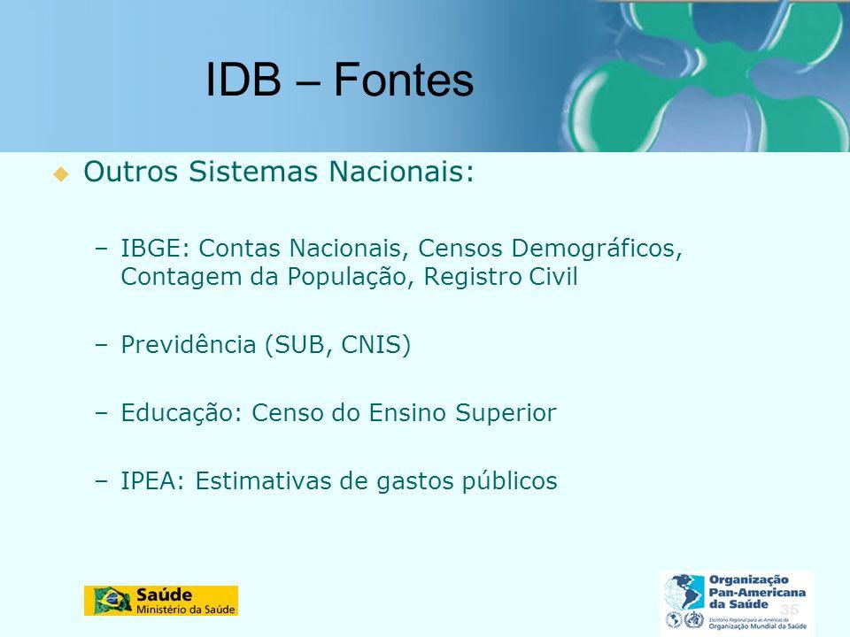 IDB – Fontes Outros Sistemas Nacionais: