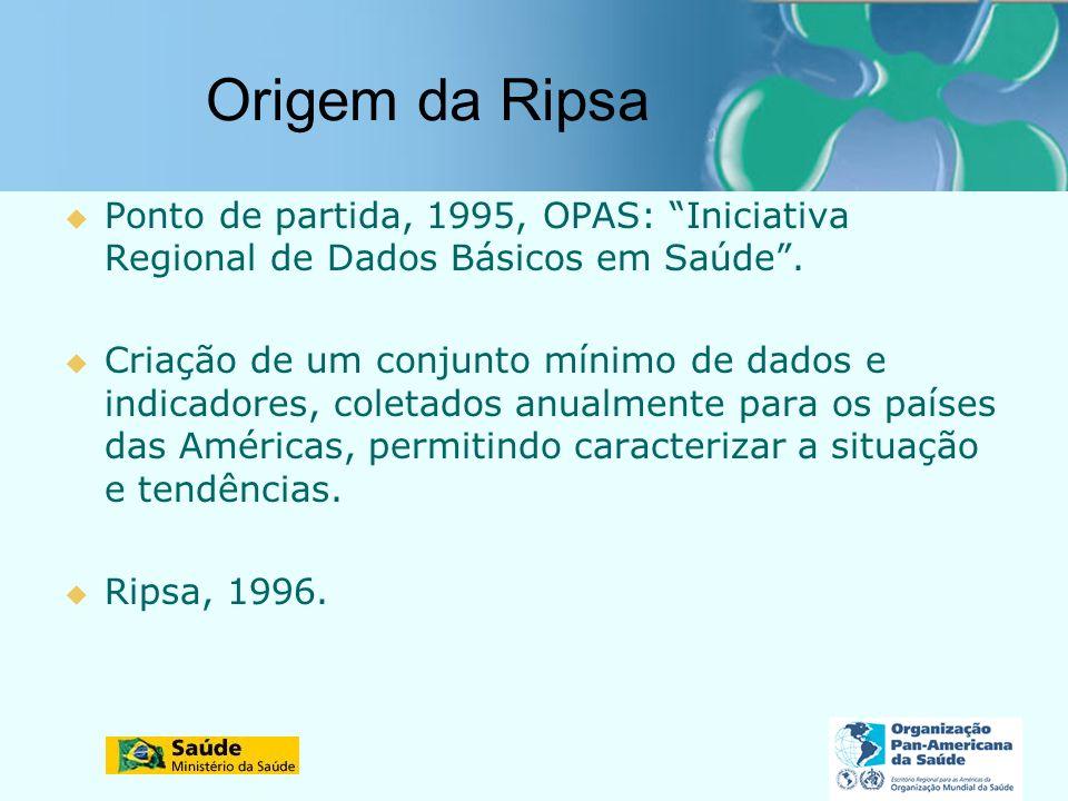 Origem da Ripsa Ponto de partida, 1995, OPAS: Iniciativa Regional de Dados Básicos em Saúde .