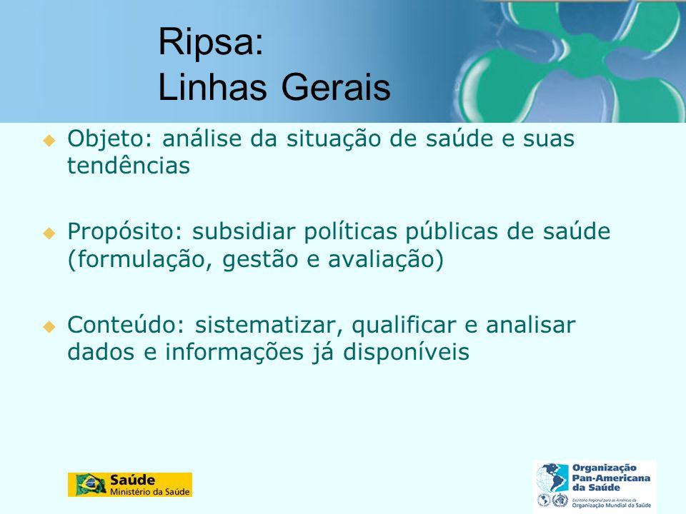 Ripsa: Linhas Gerais Objeto: análise da situação de saúde e suas tendências.