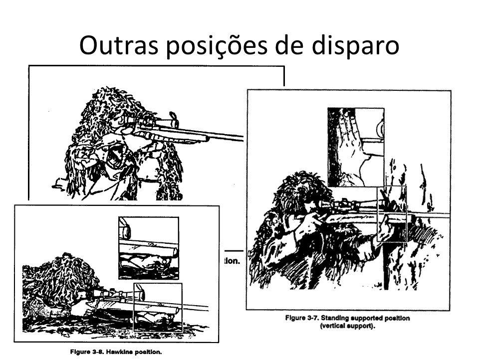 Outras posições de disparo