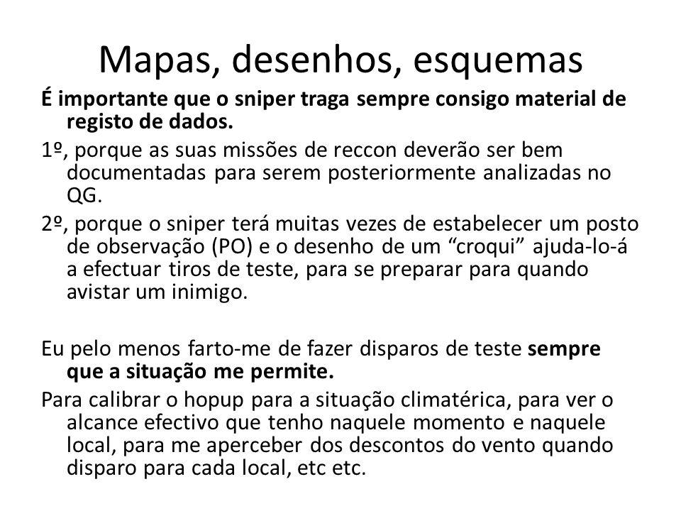 Mapas, desenhos, esquemas