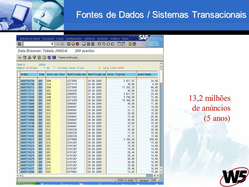 Fontes de Dados / Sistemas Transacionais