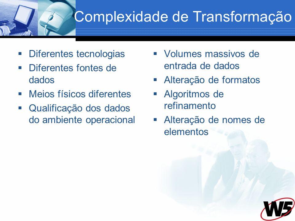 Complexidade de Transformação